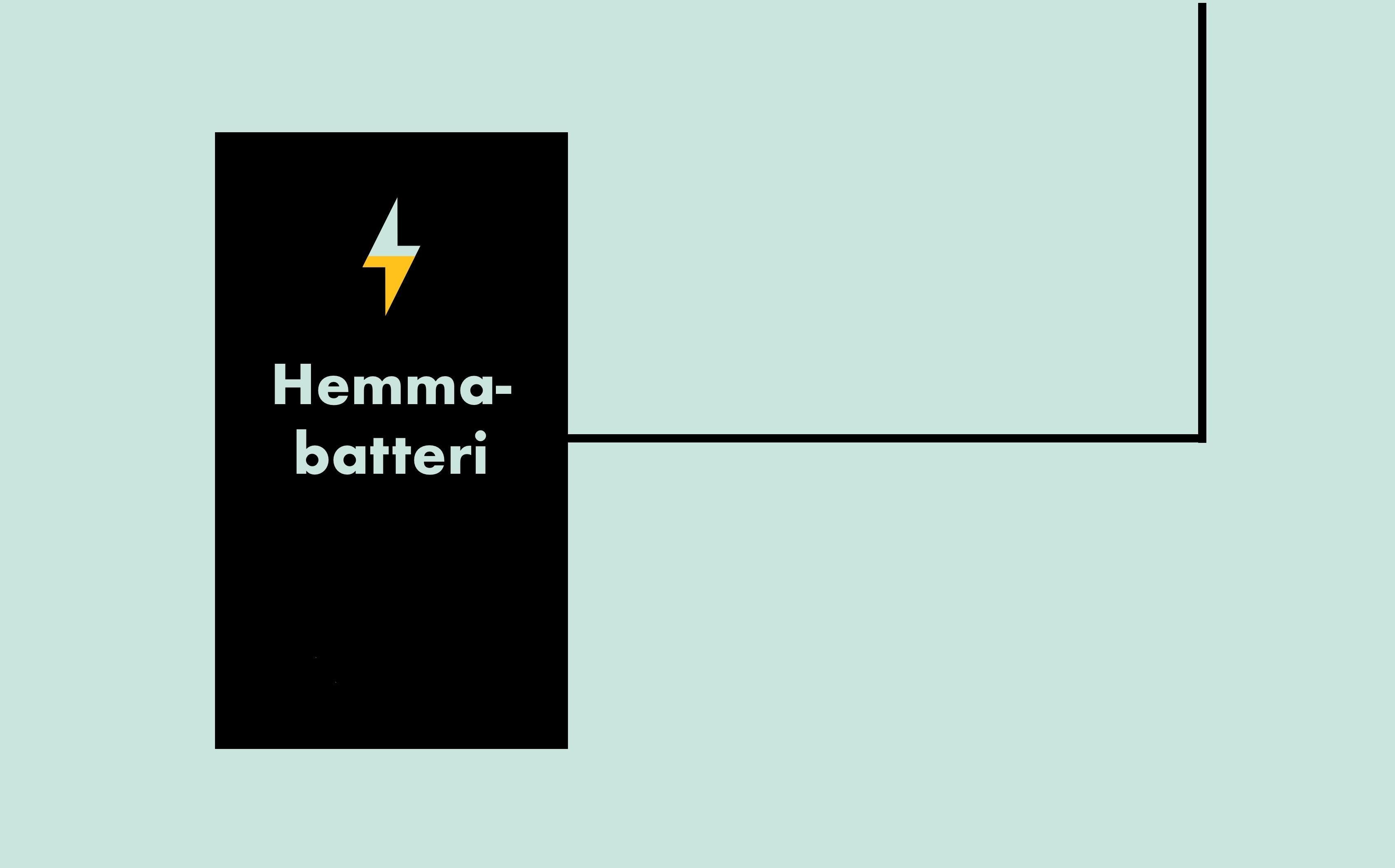 En stiliserad bild av ett hemmabatteri med syfte att lagra solcellsel