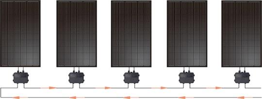 En sträng med fem solpaneler samt optimerare