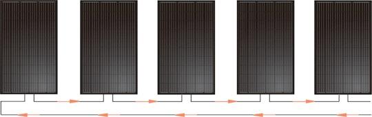 En solcellssträng med gem seriekopplade solpaneler